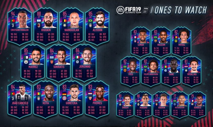 fifa 19 ones to watch summer cards list leaked