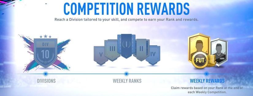 FIFA 19 DIVISION RIVALS REWARDS AND RANKS leagues rewards